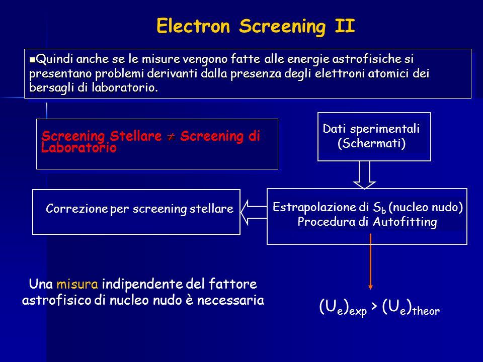 Electron Screening II (Ue)exp > (Ue)theor