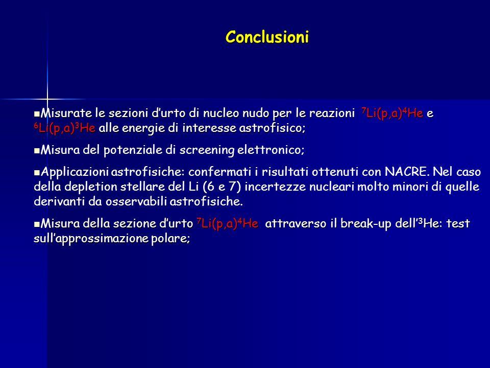 Conclusioni Misurate le sezioni d'urto di nucleo nudo per le reazioni 7Li(p,a)4He e 6Li(p,a)3He alle energie di interesse astrofisico;