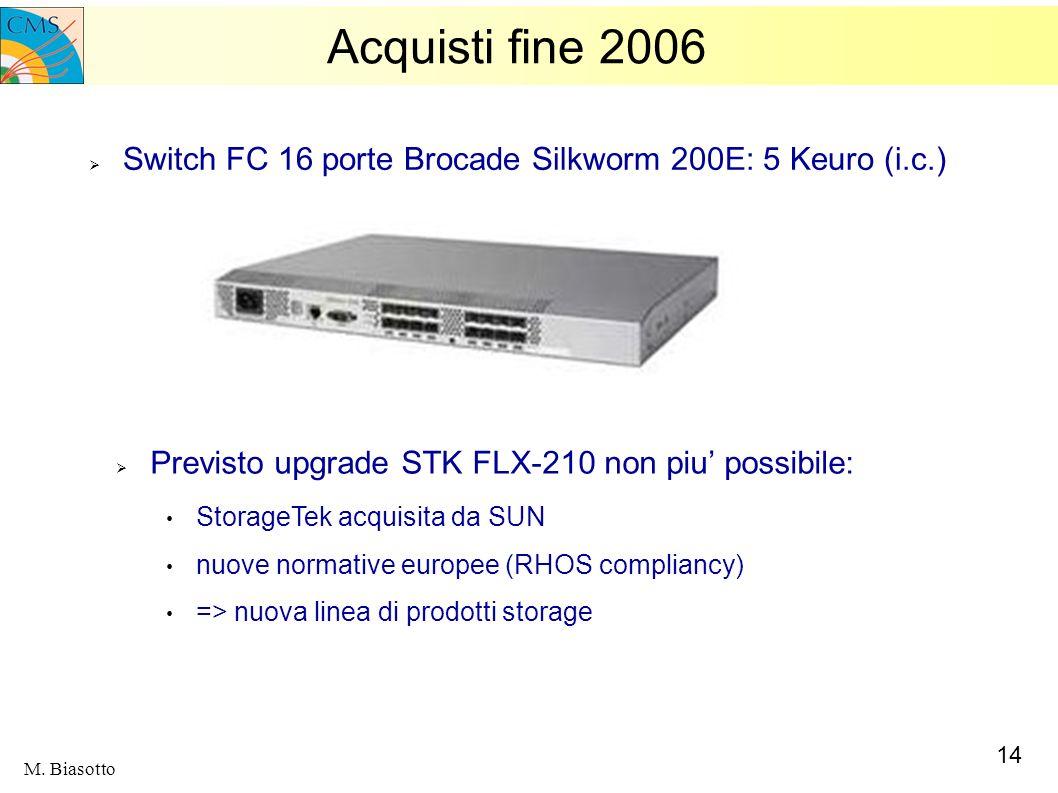 Acquisti fine 2006 Switch FC 16 porte Brocade Silkworm 200E: 5 Keuro (i.c.) Previsto upgrade STK FLX-210 non piu' possibile: