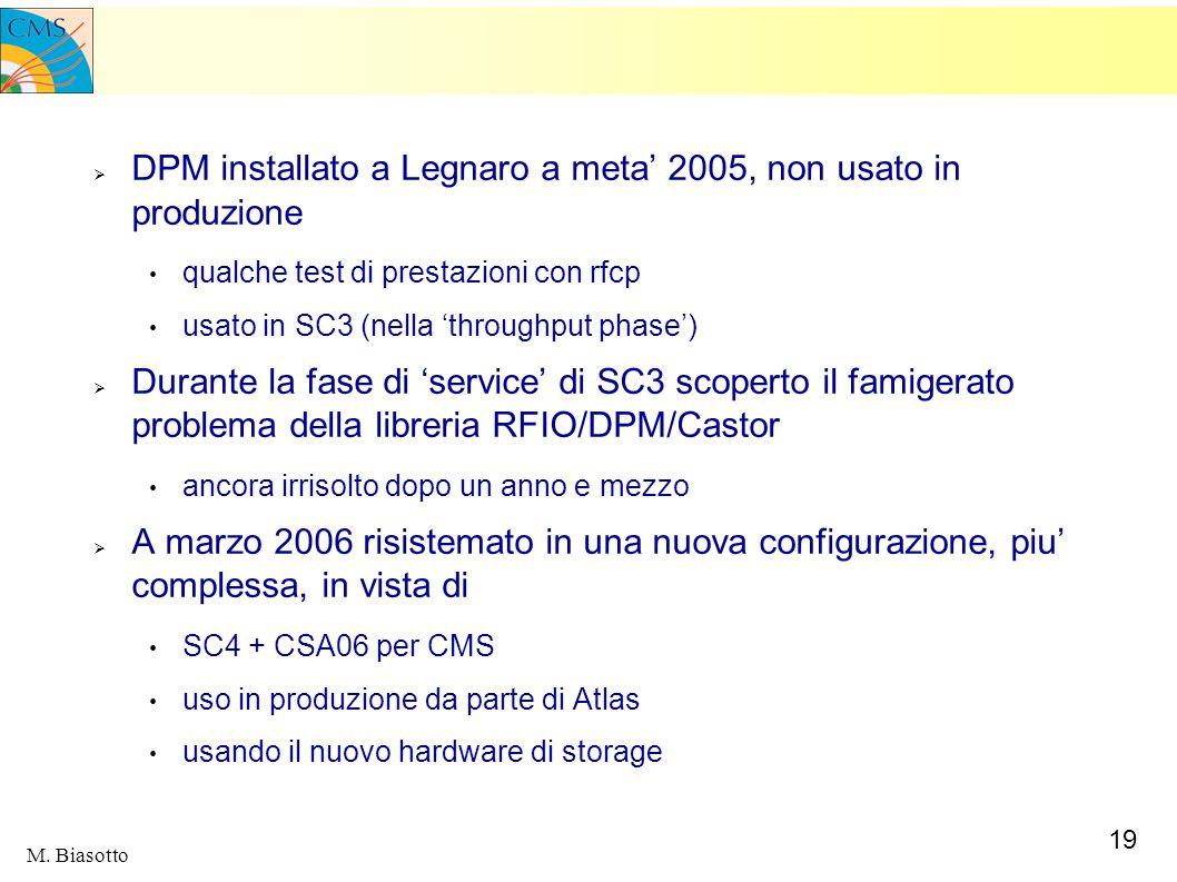 DPM installato a Legnaro a meta' 2005, non usato in produzione