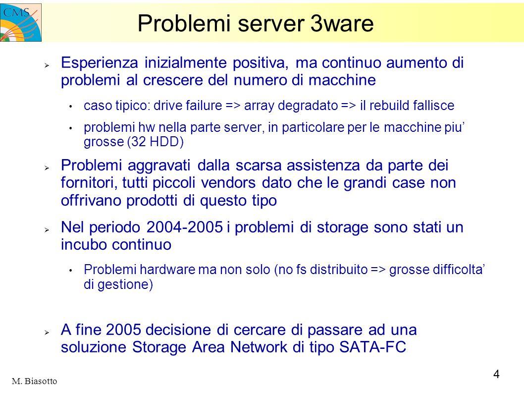 Problemi server 3ware Esperienza inizialmente positiva, ma continuo aumento di problemi al crescere del numero di macchine.