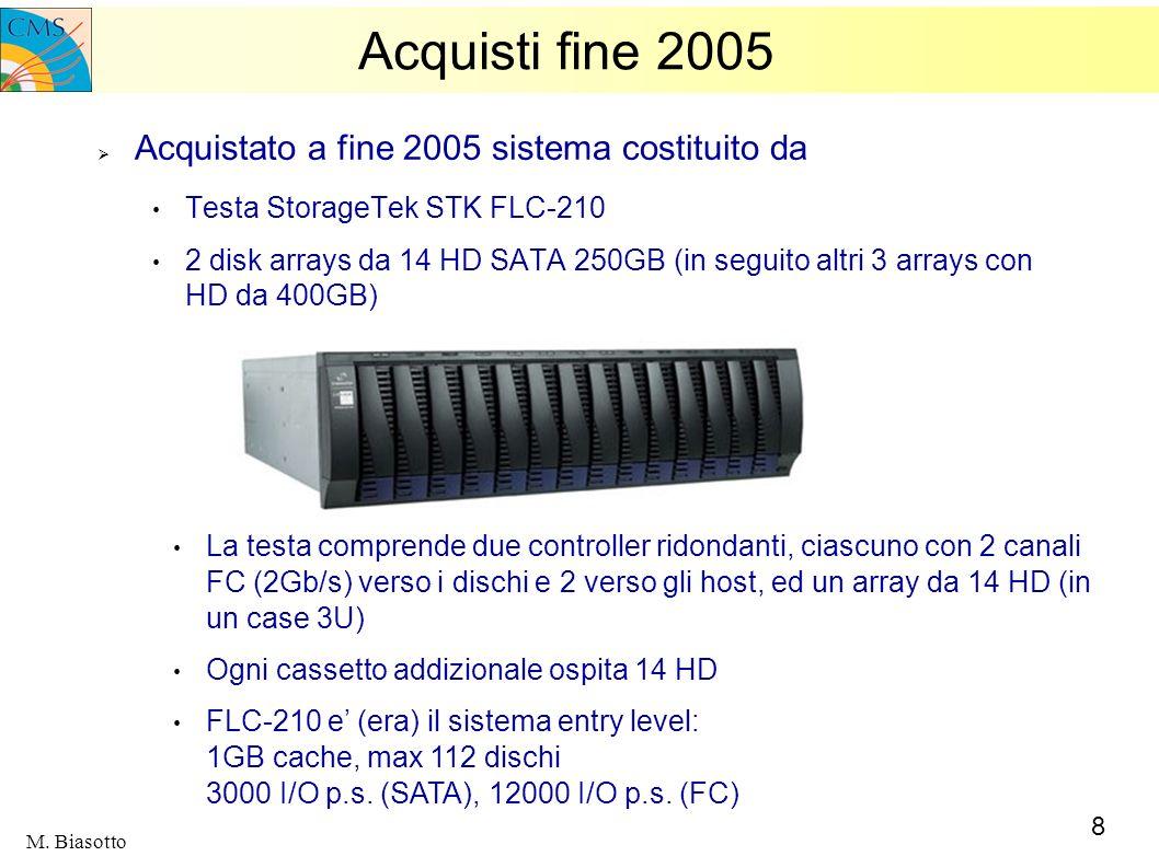 Acquisti fine 2005 Acquistato a fine 2005 sistema costituito da