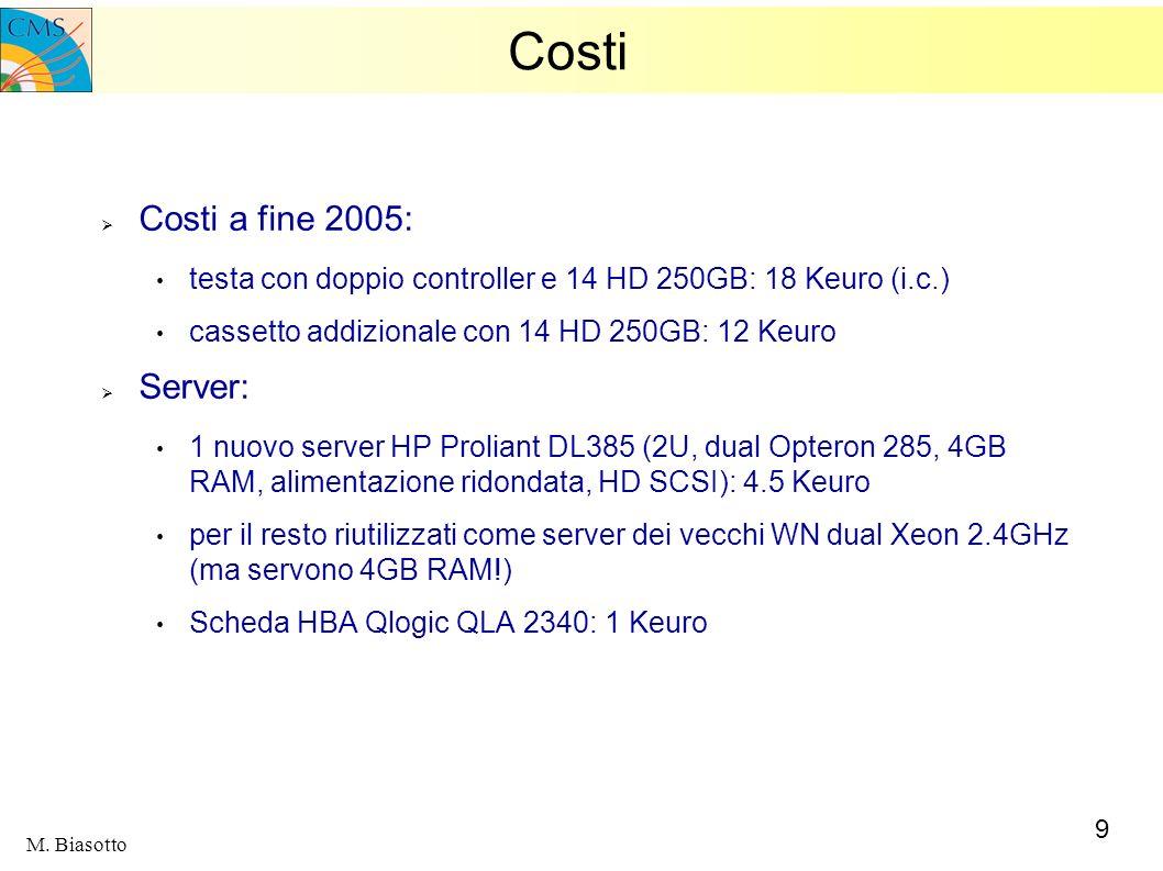 Costi Costi a fine 2005: Server: