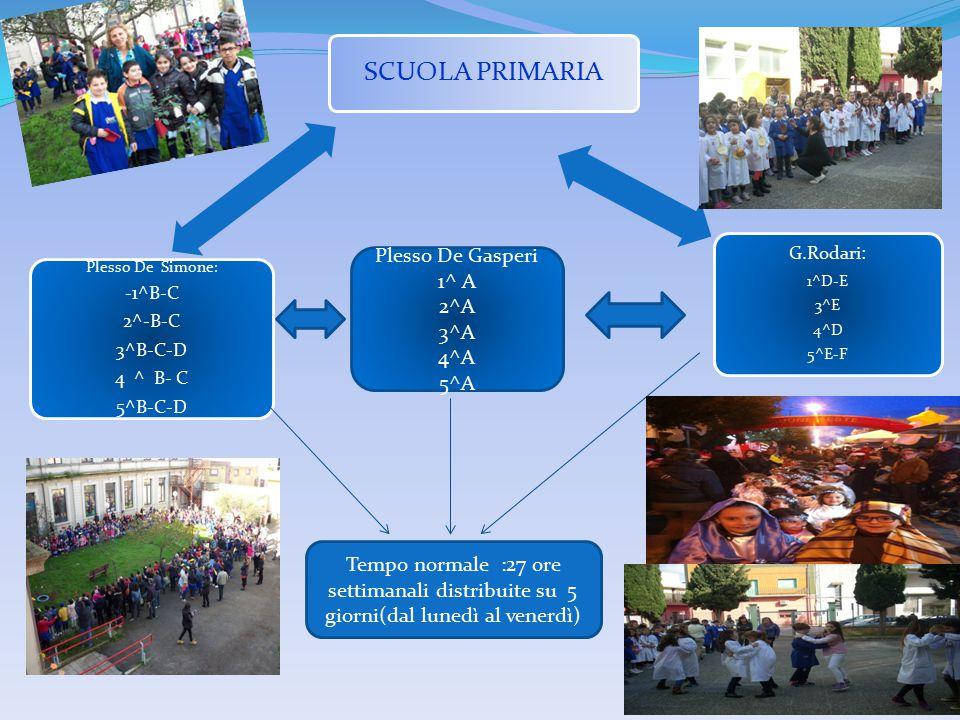 SCUOLA PRIMARIA Plesso De Gasperi 1^ A 2^A 3^A 4^A 5^A