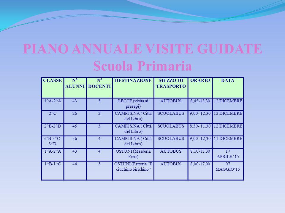 PIANO ANNUALE VISITE GUIDATE Scuola Primaria