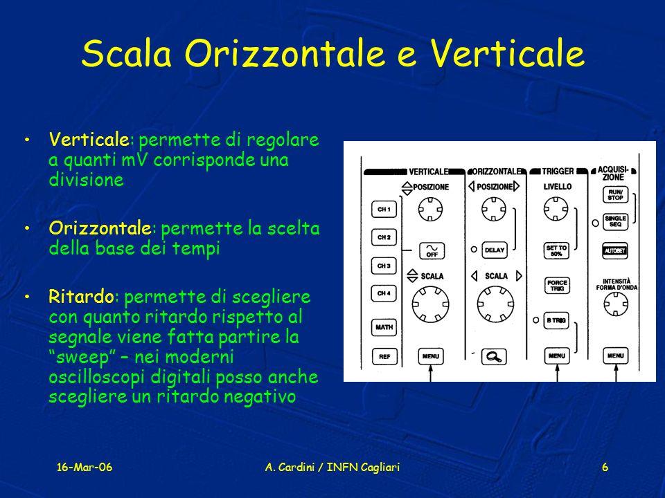 Scala Orizzontale e Verticale