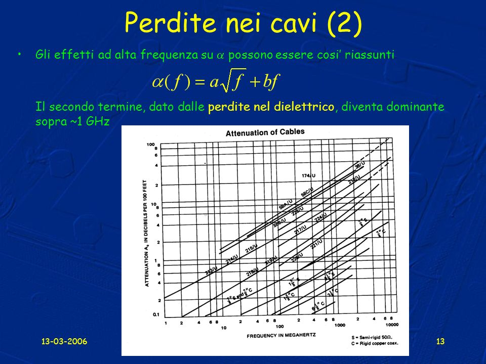 A. Cardini / INFN Cagliari