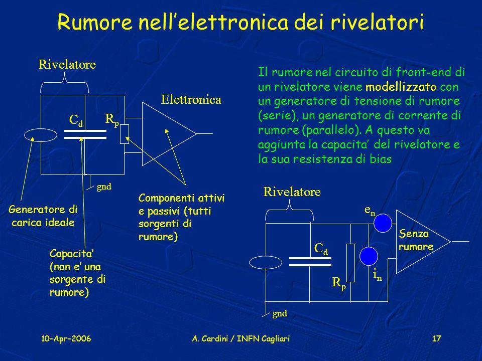 Rumore nell'elettronica dei rivelatori