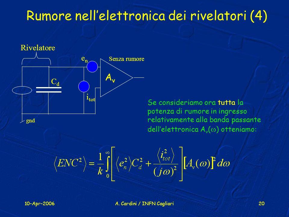 Rumore nell'elettronica dei rivelatori (4)