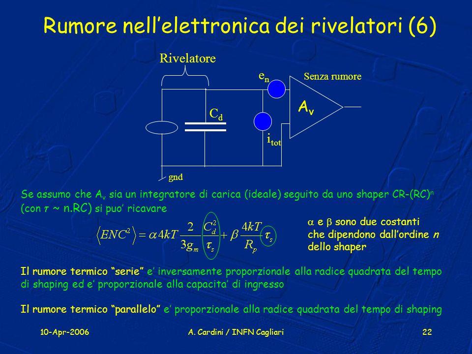 Rumore nell'elettronica dei rivelatori (6)