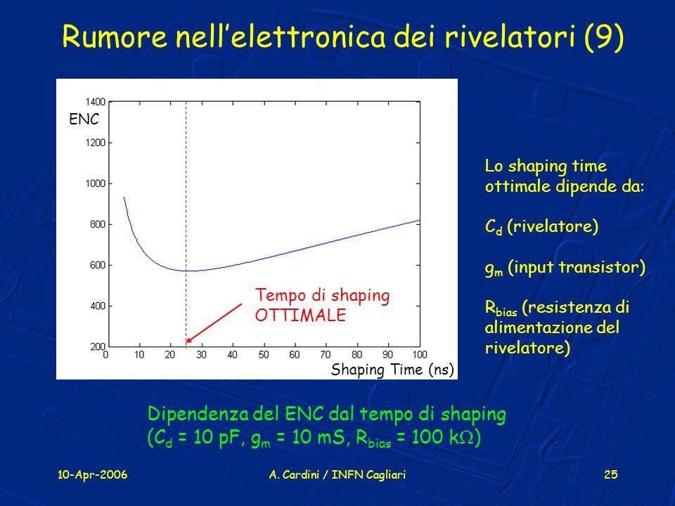 Rumore nell'elettronica dei rivelatori (9)