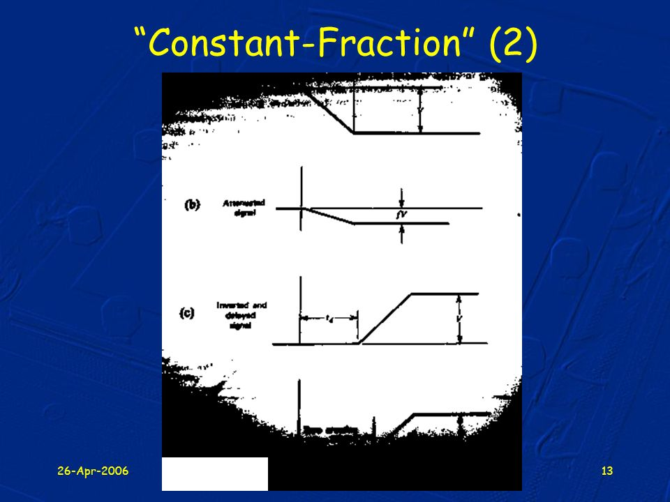 Constant-Fraction (2)