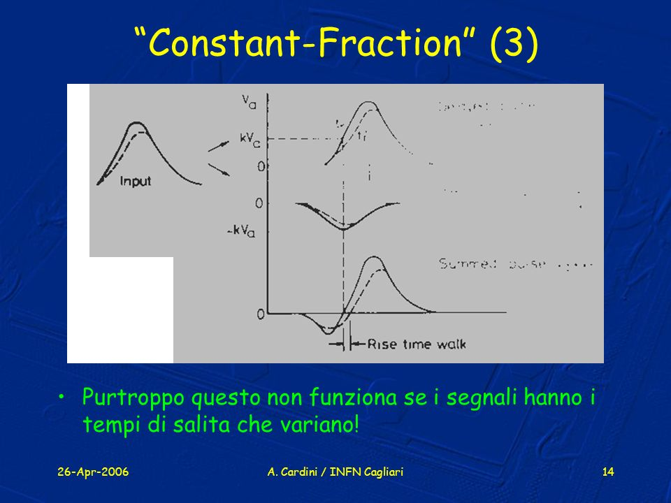 Constant-Fraction (3)