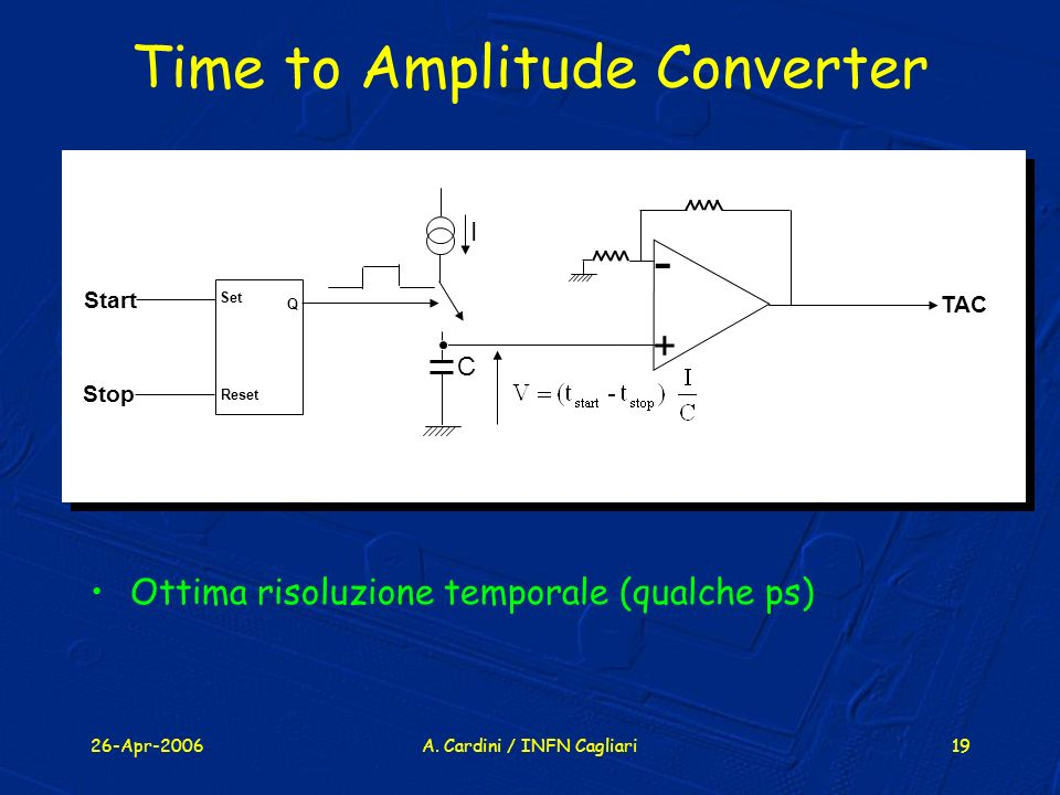 Time to Amplitude Converter