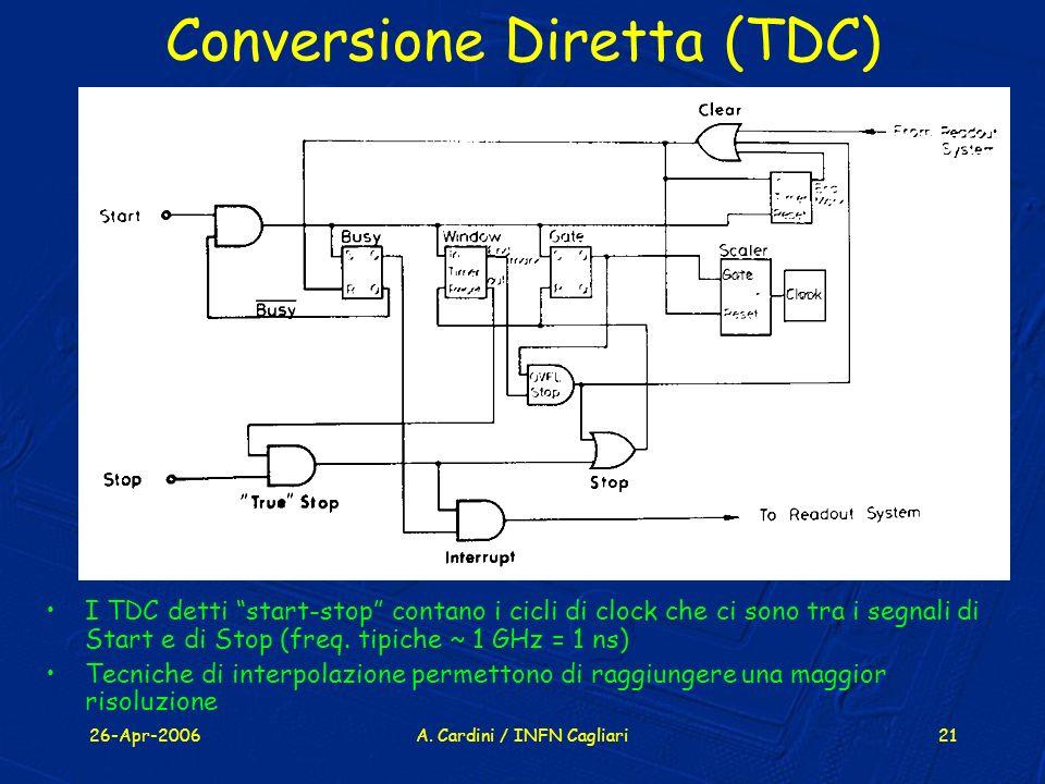 Conversione Diretta (TDC)