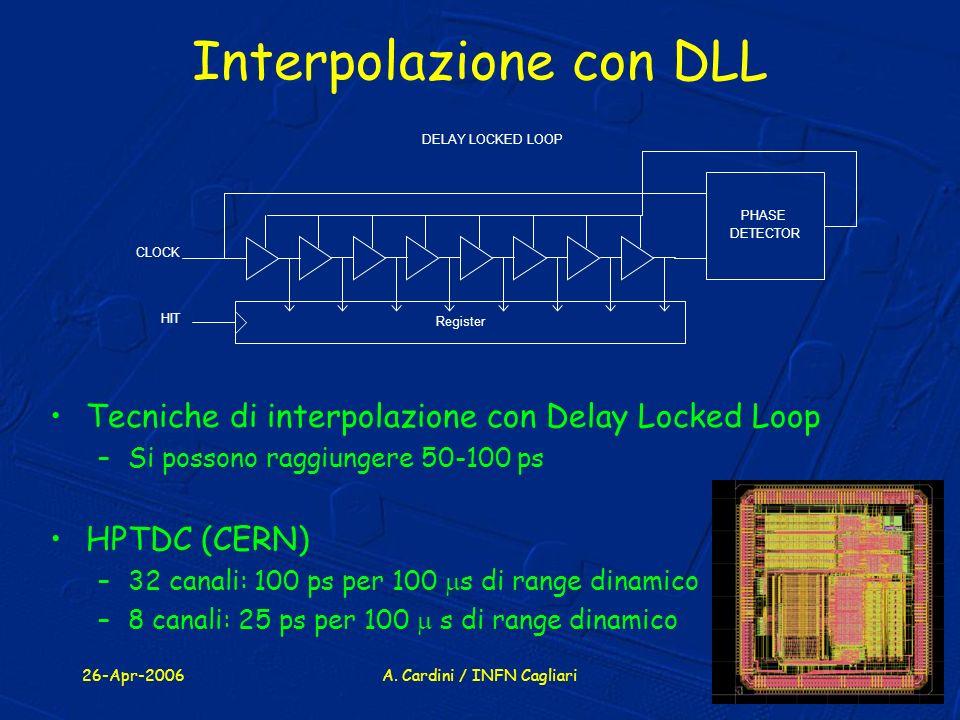 Interpolazione con DLL