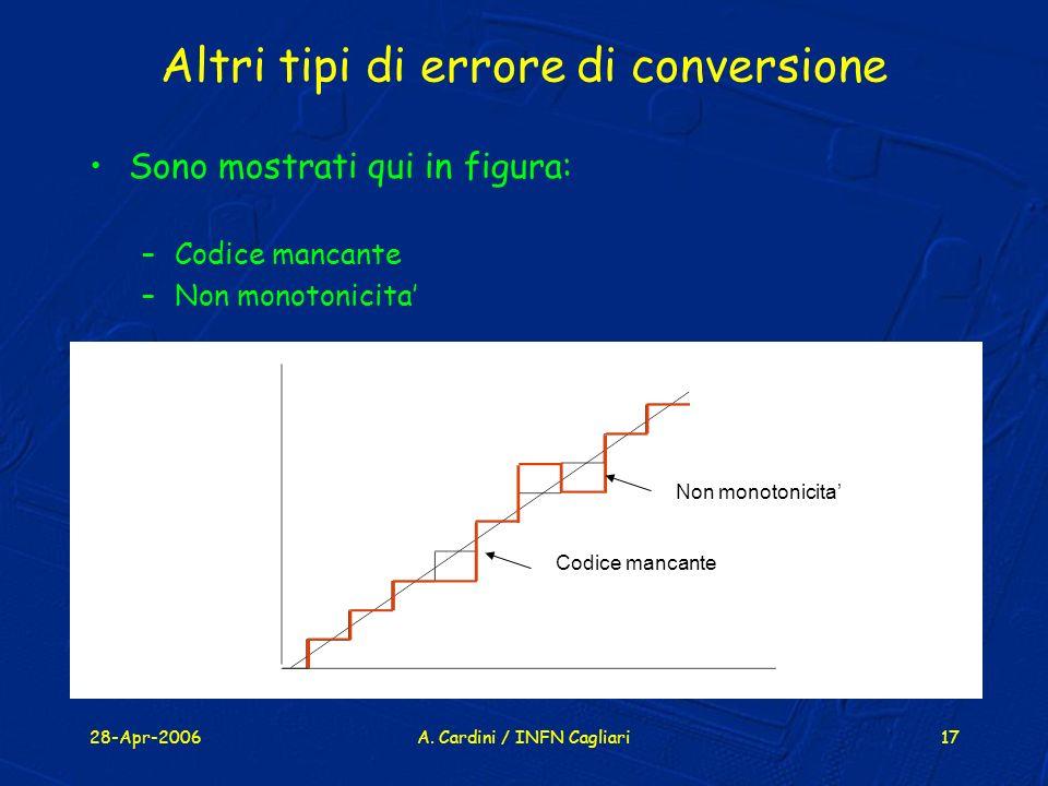Altri tipi di errore di conversione