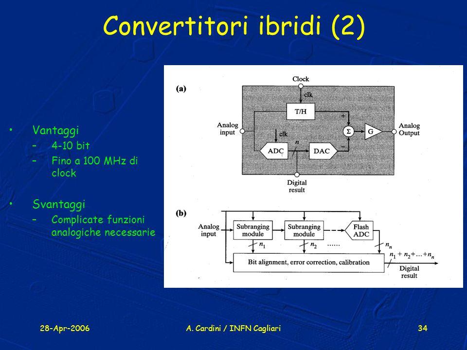Convertitori ibridi (2)