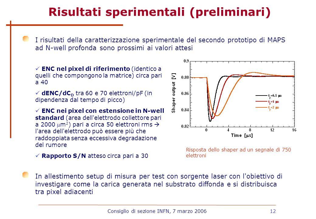 Risultati sperimentali (preliminari)