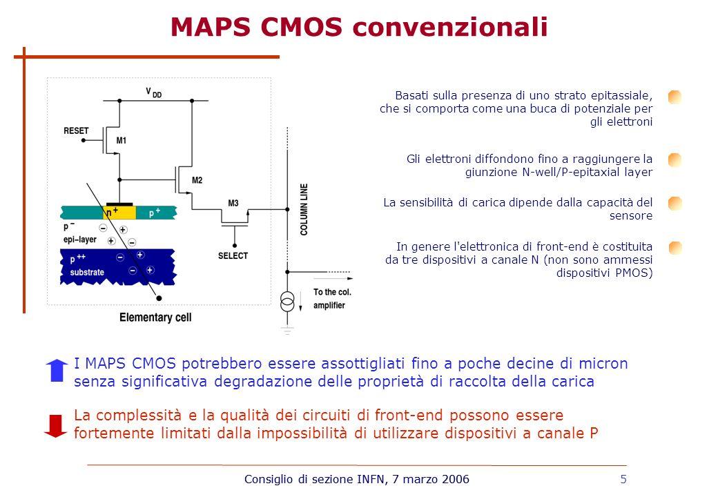MAPS CMOS convenzionali