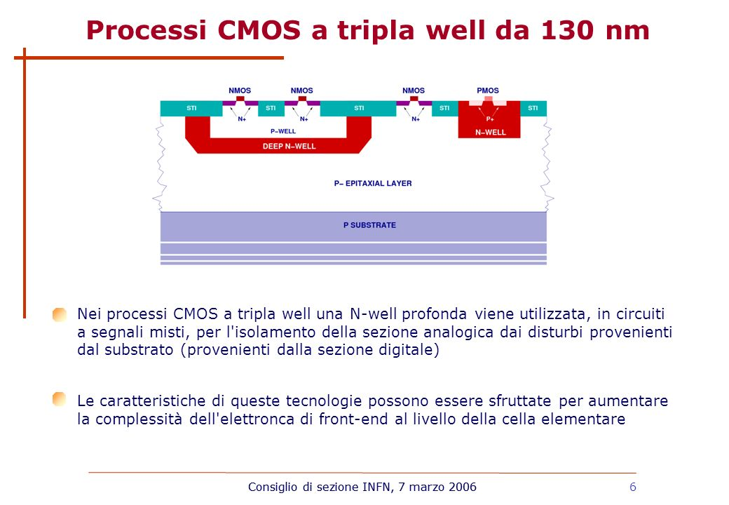 Processi CMOS a tripla well da 130 nm
