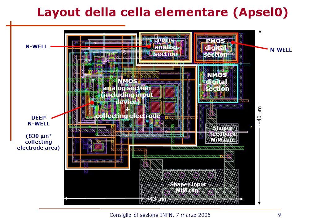 Layout della cella elementare (Apsel0)