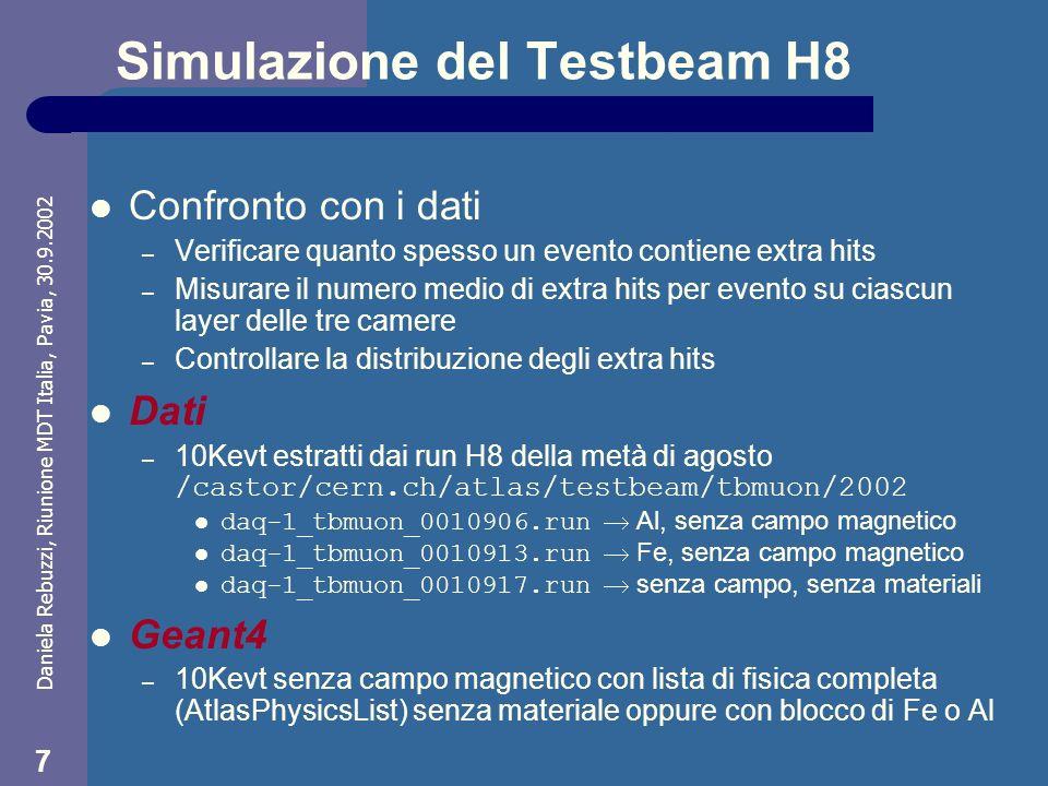 Simulazione del Testbeam H8