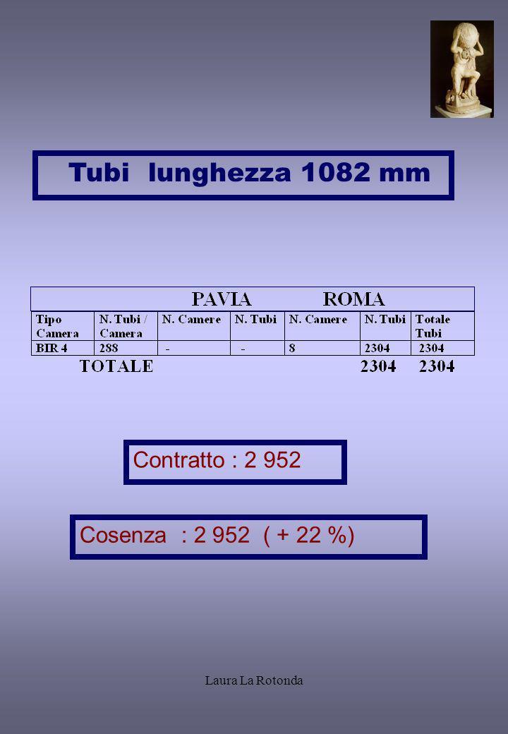 Tubi lunghezza 1082 mm prova Contratto : 2 952