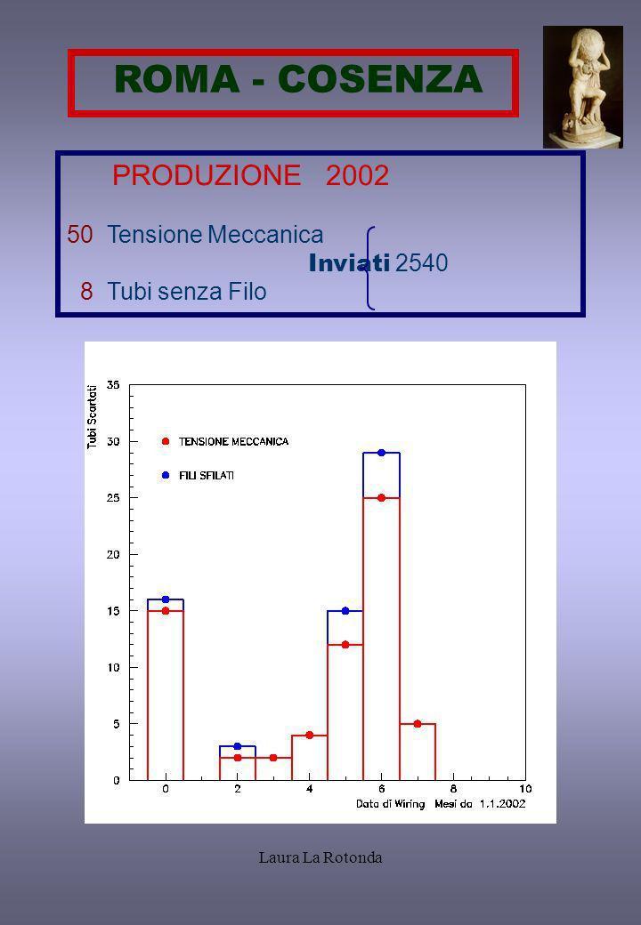 ROMA - COSENZA prova PRODUZIONE 2002 50 Tensione Meccanica