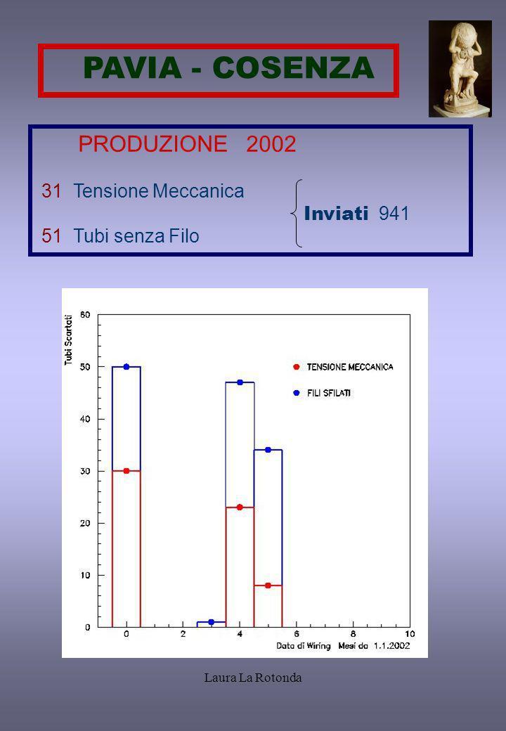 PAVIA - COSENZA prova PRODUZIONE 2002 31 Tensione Meccanica