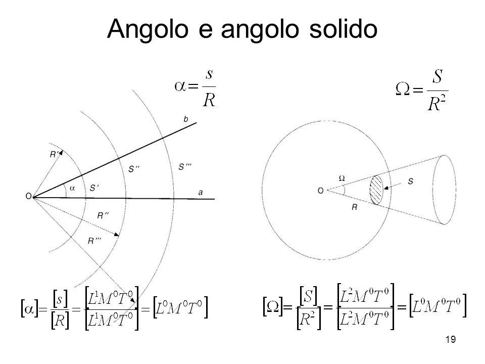 Angolo e angolo solido