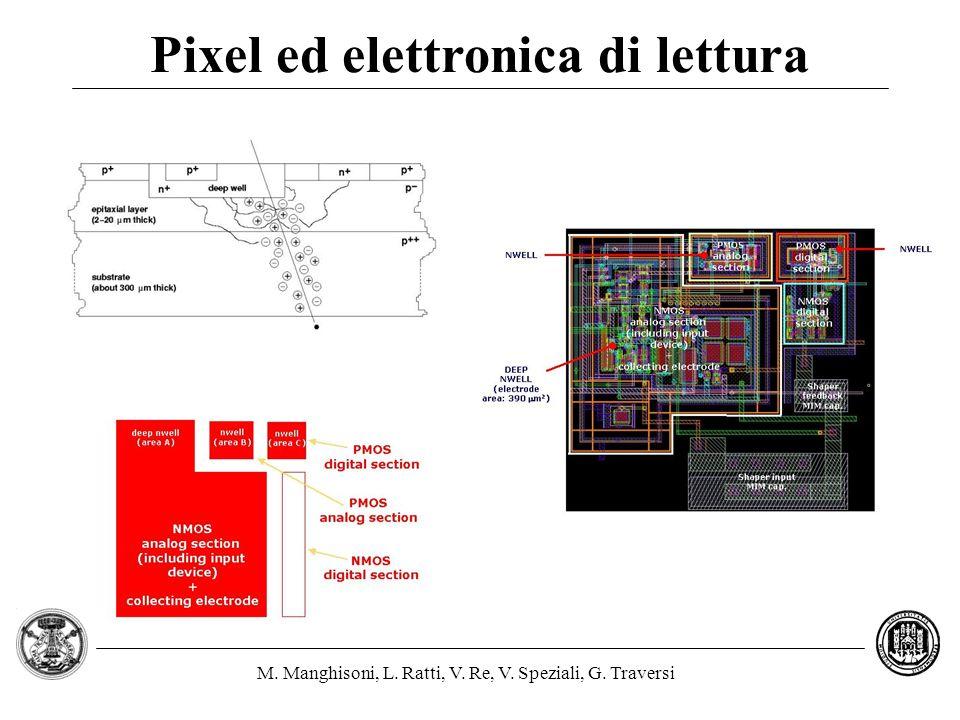 Pixel ed elettronica di lettura
