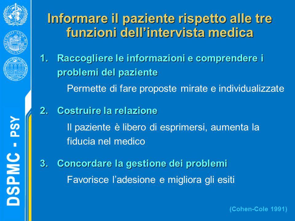 Informare il paziente rispetto alle tre funzioni dell'intervista medica