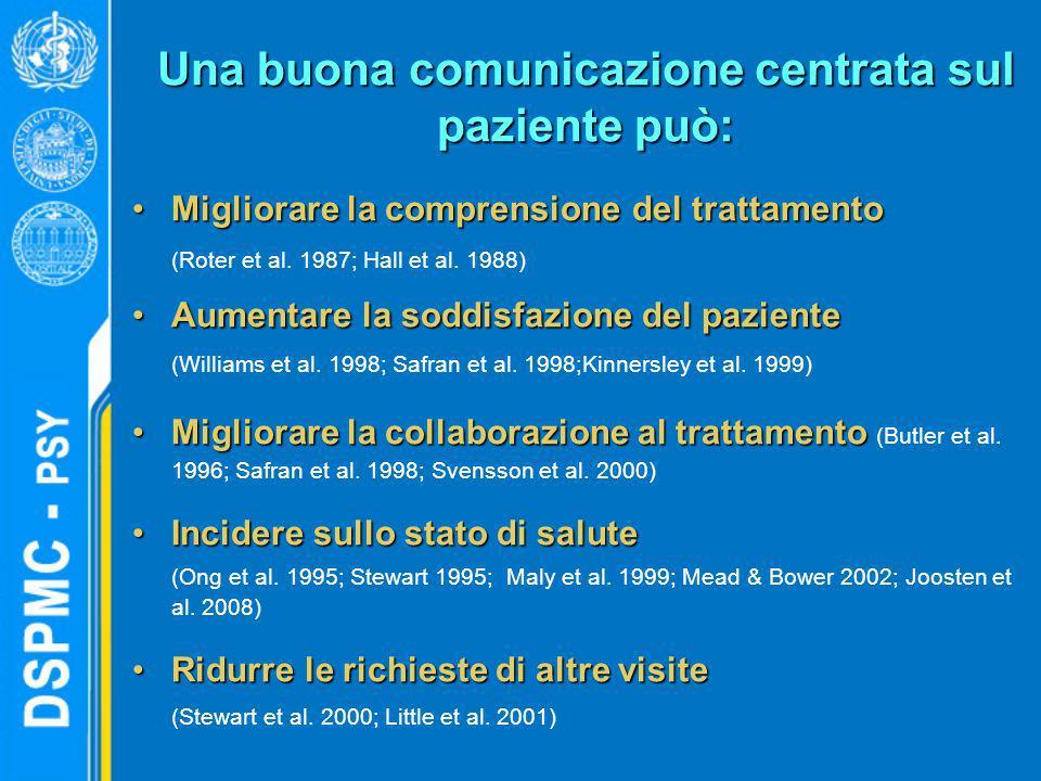 Una buona comunicazione centrata sul paziente può: