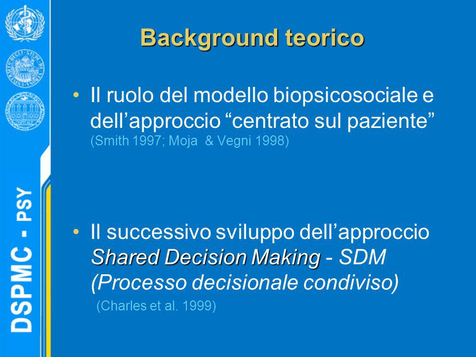 Background teorico Il ruolo del modello biopsicosociale e dell'approccio centrato sul paziente (Smith 1997; Moja & Vegni 1998)