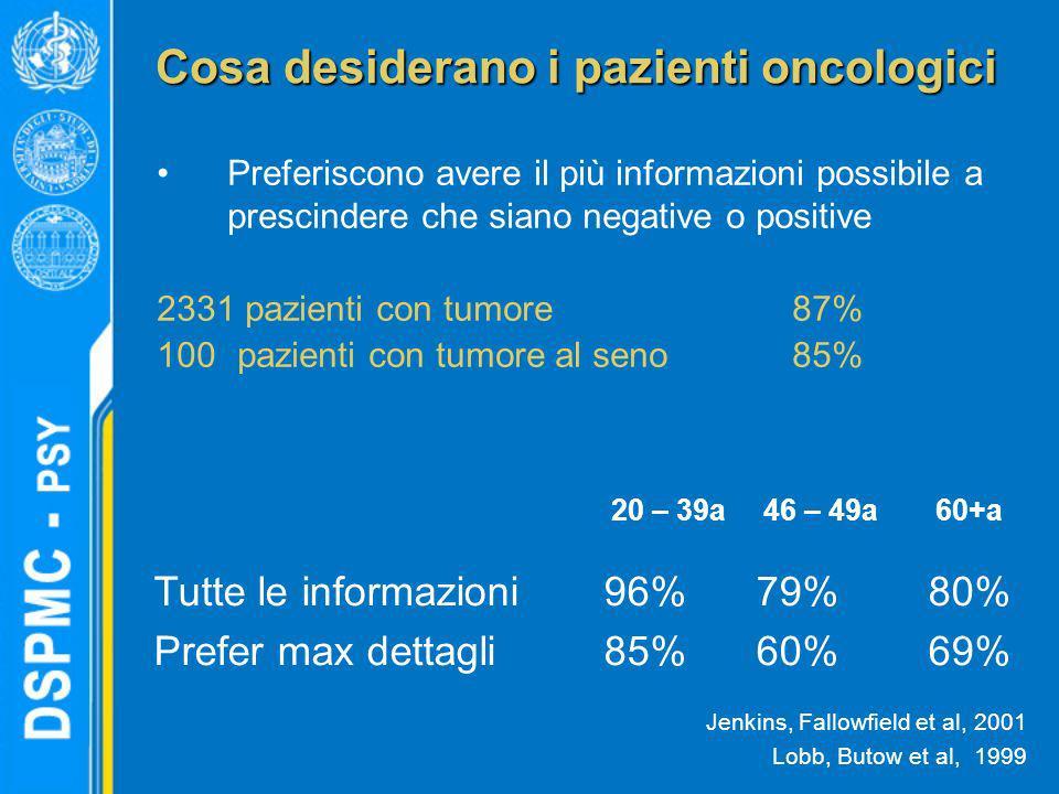 Cosa desiderano i pazienti oncologici