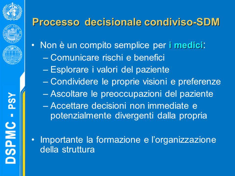 Processo decisionale condiviso-SDM