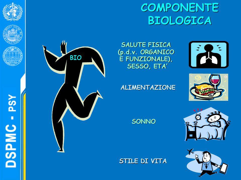 COMPONENTE BIOLOGICA SALUTE FISICA (p.d.v. ORGANICO E FUNZIONALE),