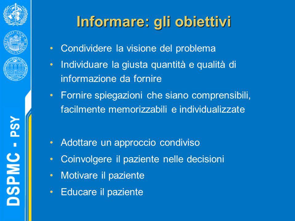 Informare: gli obiettivi