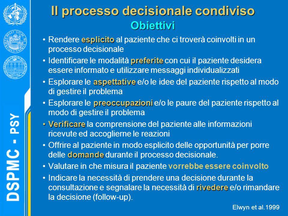 Il processo decisionale condiviso Obiettivi