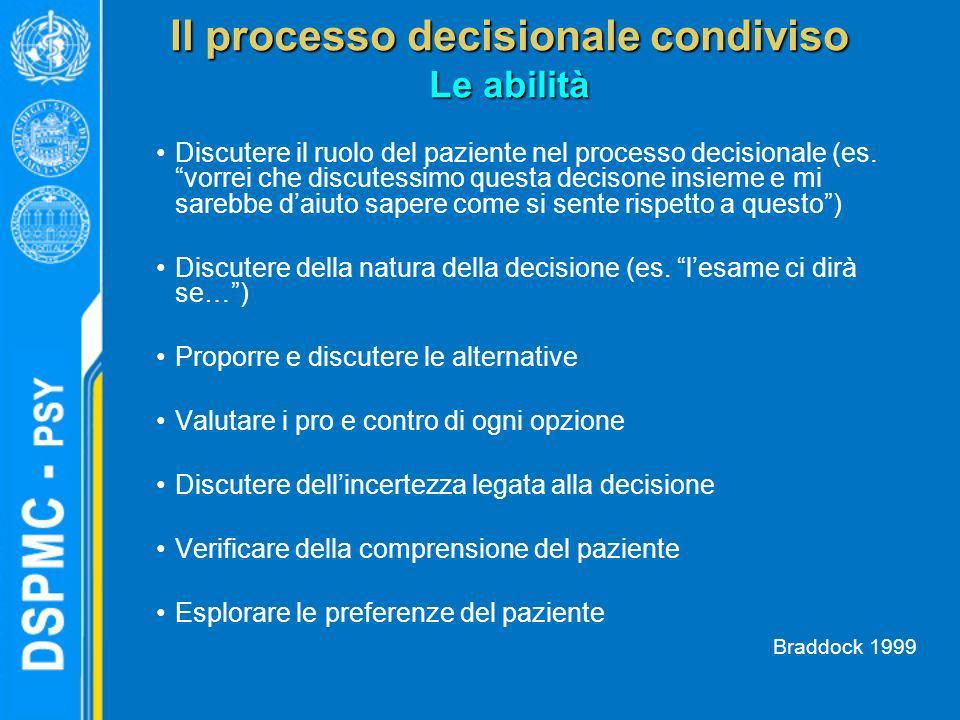 Il processo decisionale condiviso Le abilità