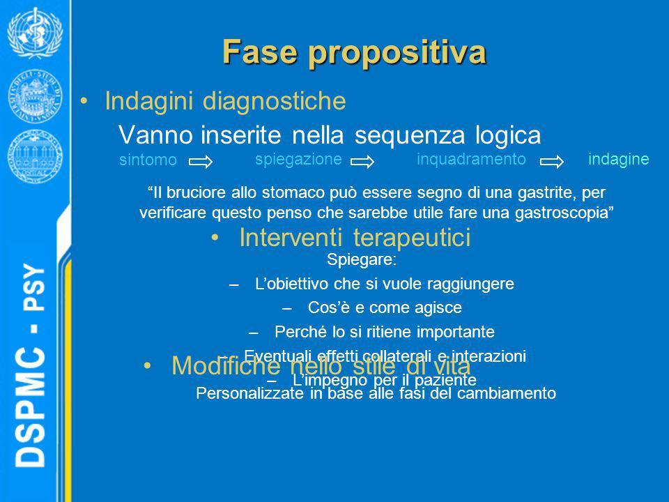 Fase propositiva Indagini diagnostiche