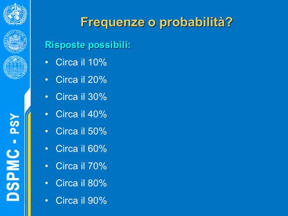 Frequenze o probabilità