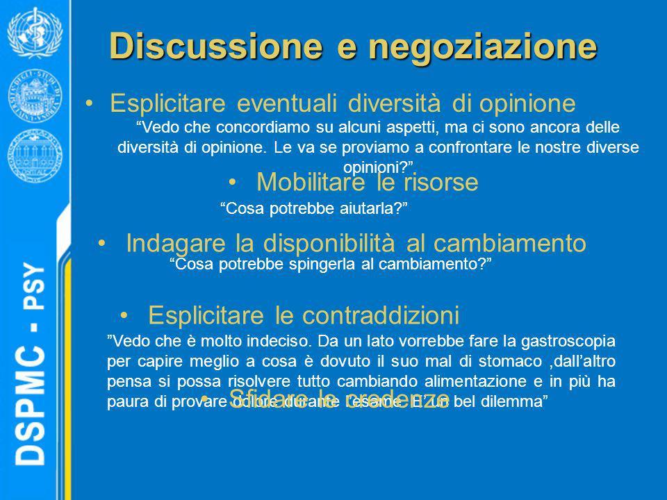 Discussione e negoziazione