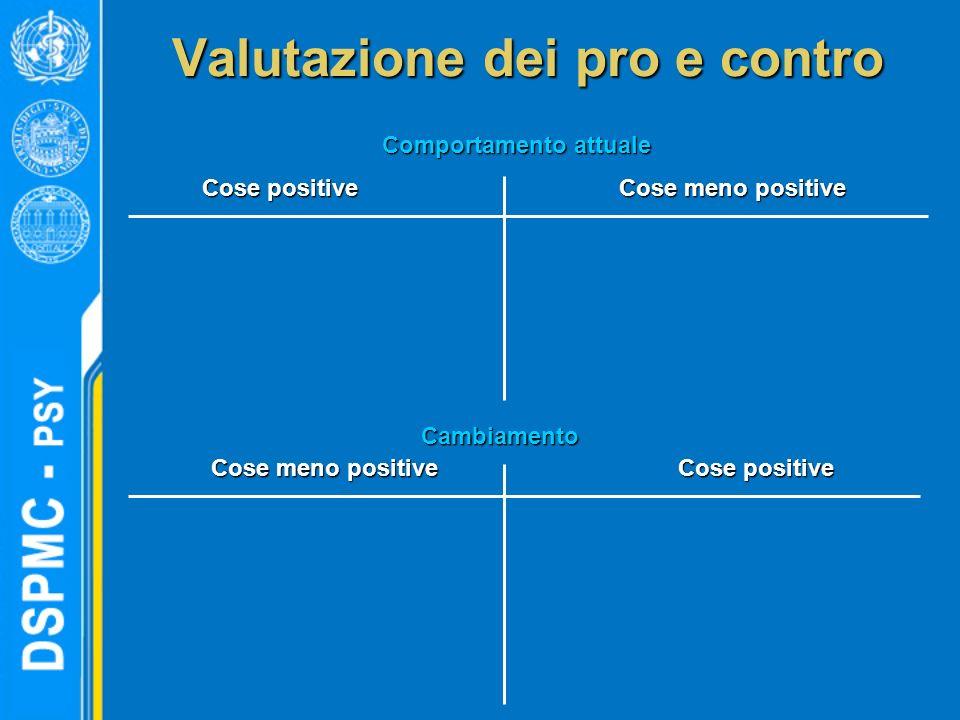 Valutazione dei pro e contro