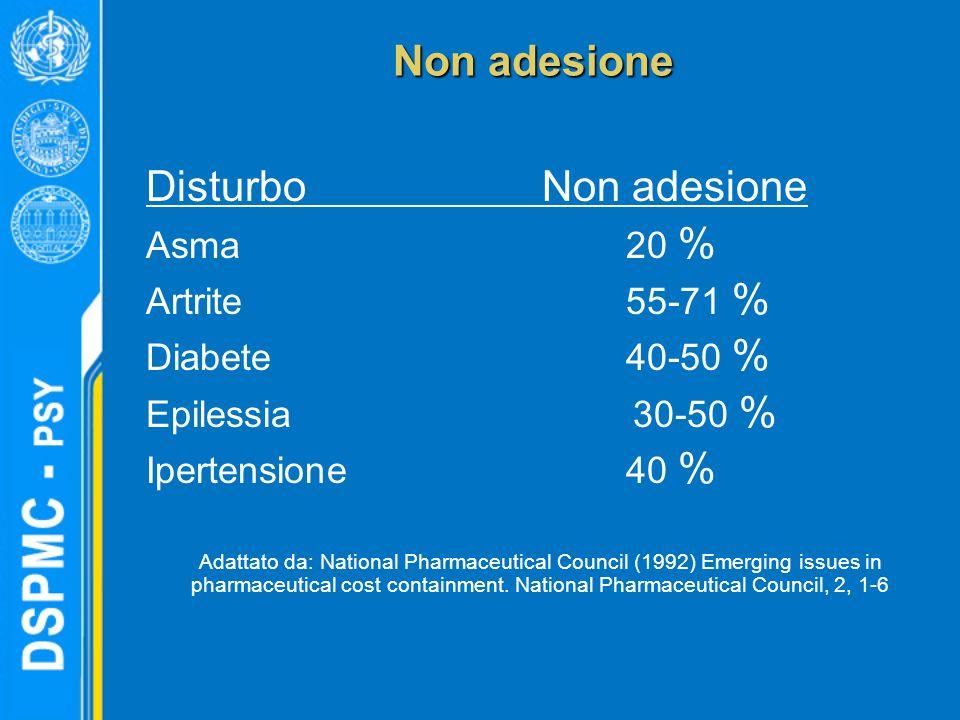 Non adesione Disturbo Non adesione Asma 20 % Artrite 55-71 %