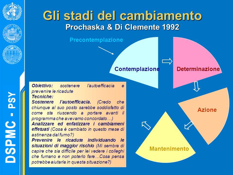 Gli stadi del cambiamento Prochaska & Di Clemente 1992