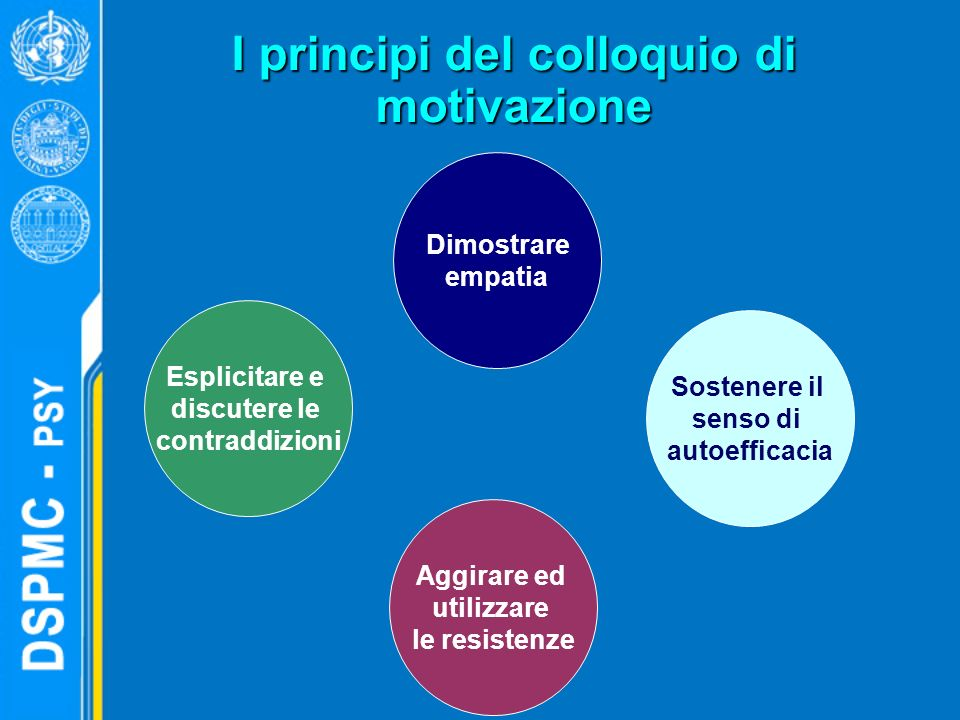 I principi del colloquio di motivazione