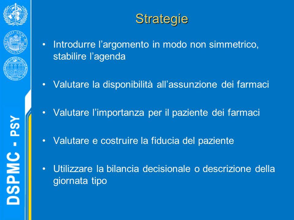 Strategie Introdurre l'argomento in modo non simmetrico, stabilire l'agenda. Valutare la disponibilità all'assunzione dei farmaci.