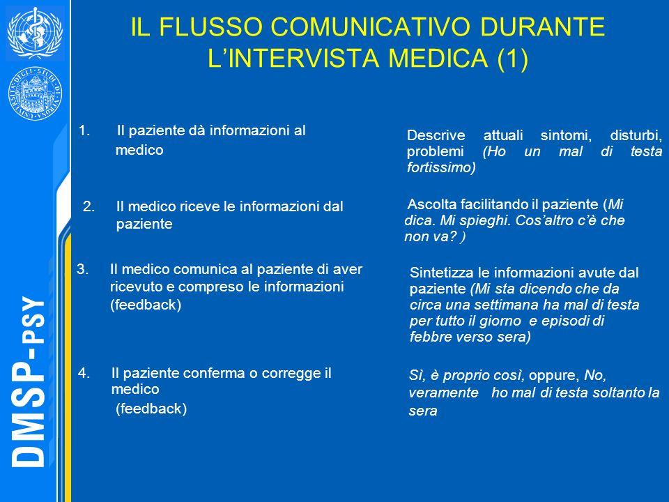 IL FLUSSO COMUNICATIVO DURANTE L'INTERVISTA MEDICA (1)